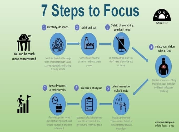 7 Steps To Focus