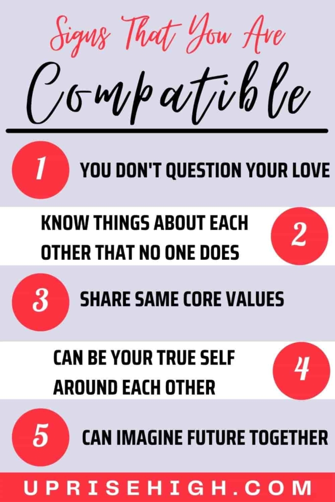 Compatibility of Partner