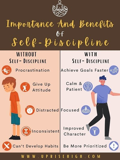 Importance and benefits of self-discipline