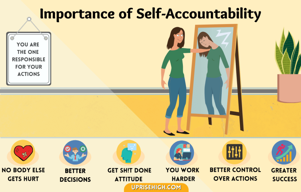 Importance of Self-Acceptance