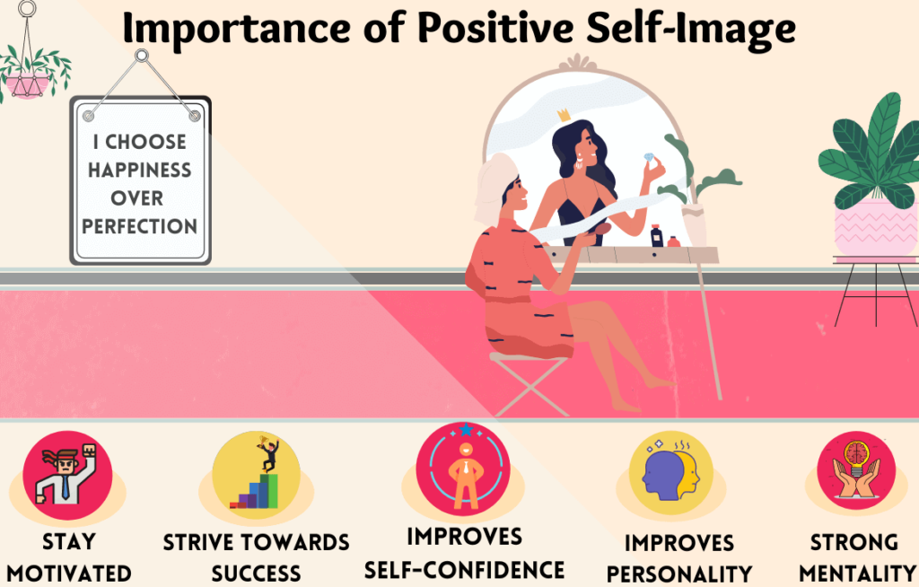 Importance of a Positive Self-image