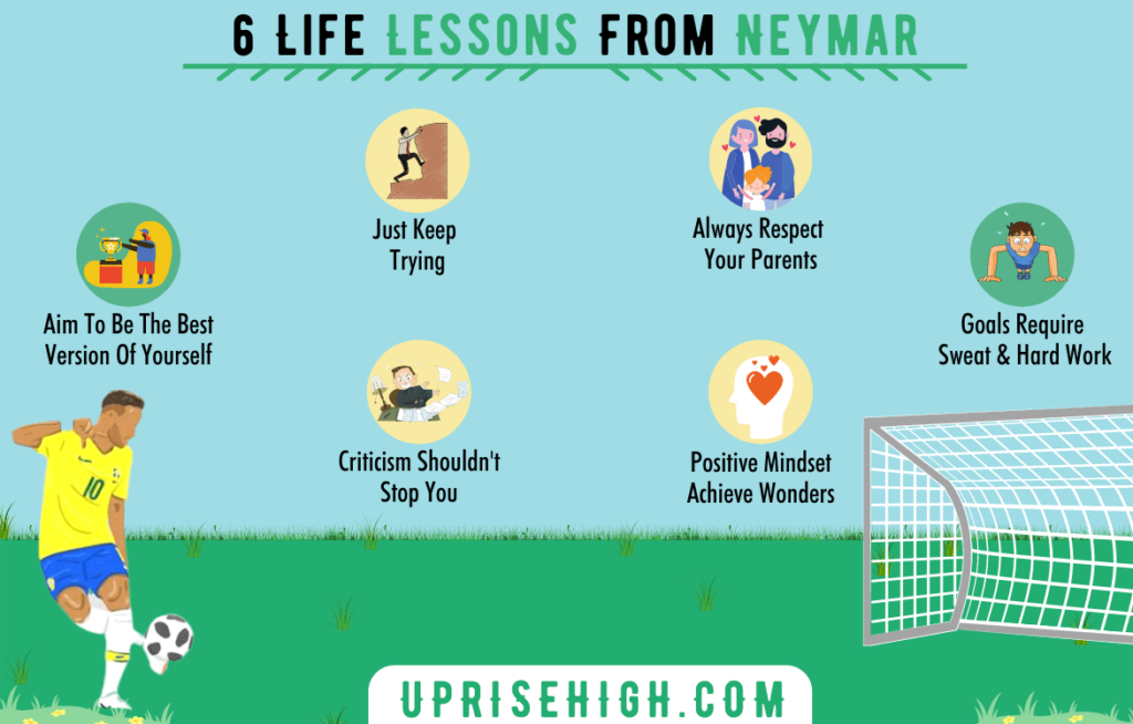 Life Lessons From Neymar Jr Biography