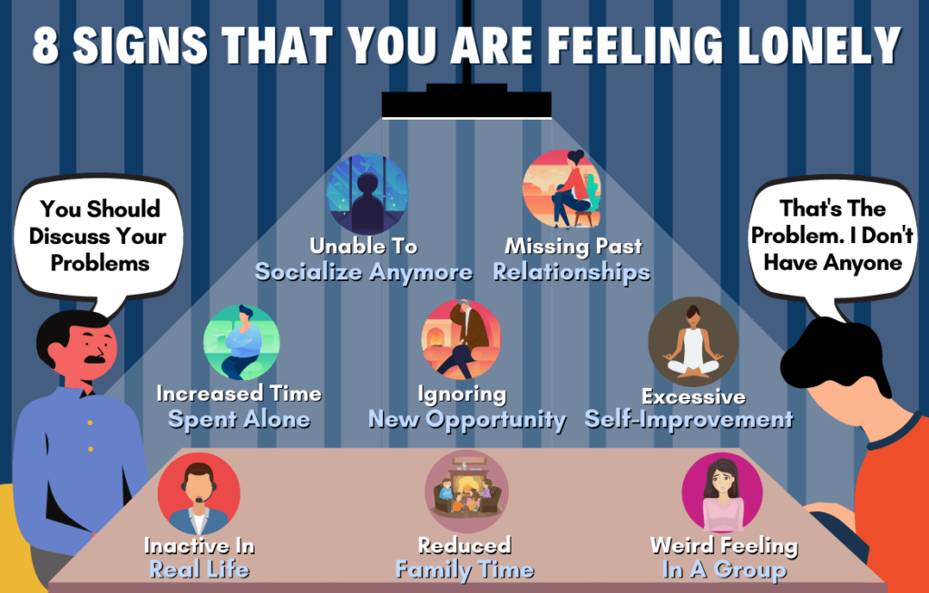 Signs that you are Feeling Lonely