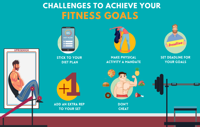 Challenges to Achieve your Fitness Goals