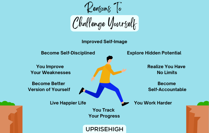 Reasons Why it's Important to Challenge Yourself